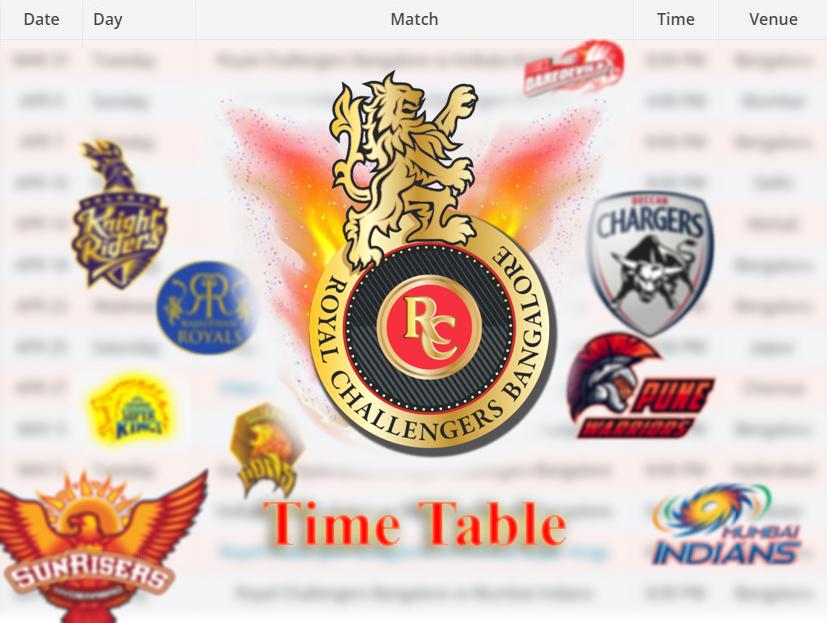 RCB IPL 2020 Time Table